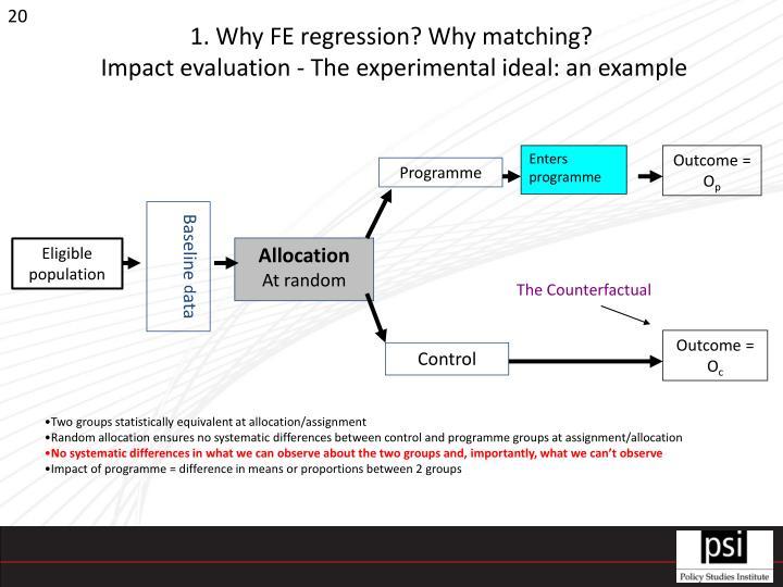 1. Why FE regression