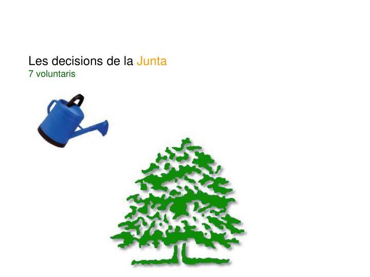 Les decisions de la