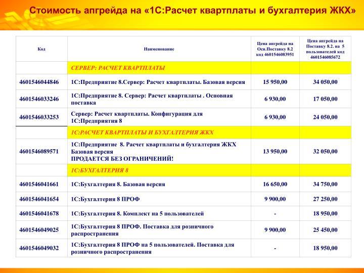Стоимость апгрейда на «1С:Расчет квартплаты и бухгалтерия ЖКХ»