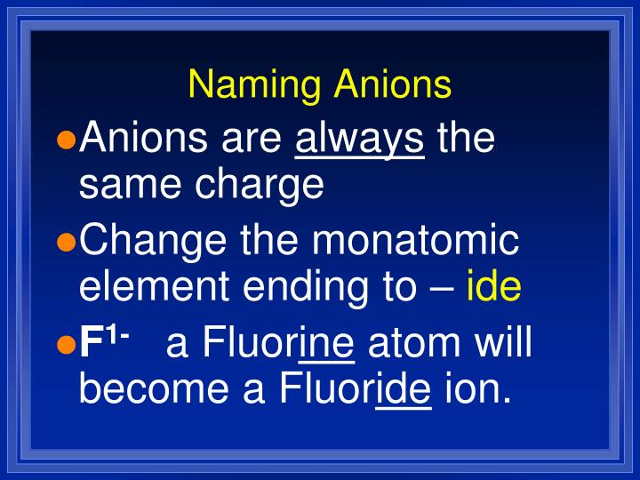 Naming Anions