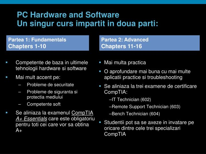 PC Hardware and Software