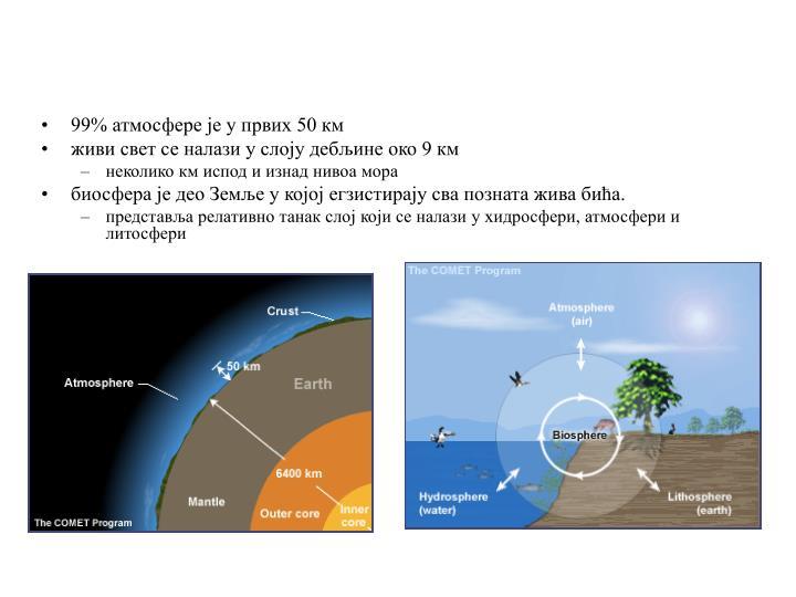 99% атмосфере је у првих 50 км