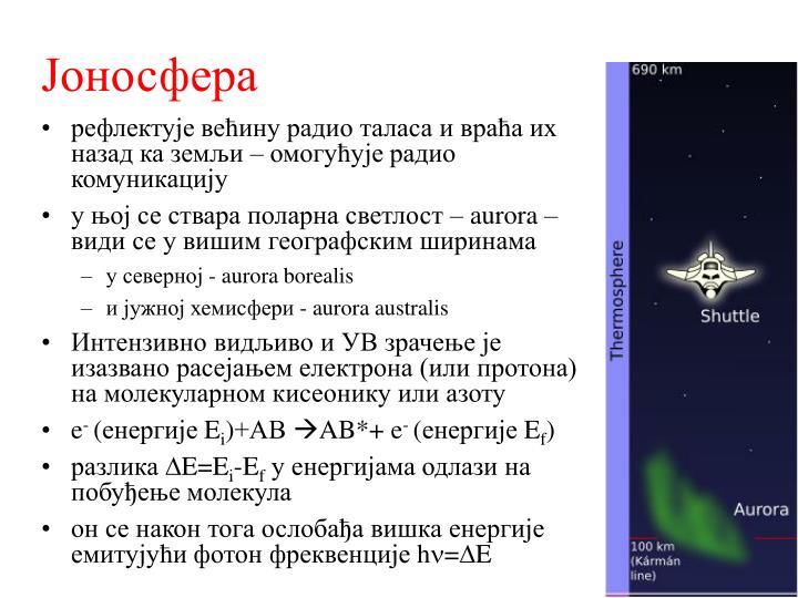 Јоносфера