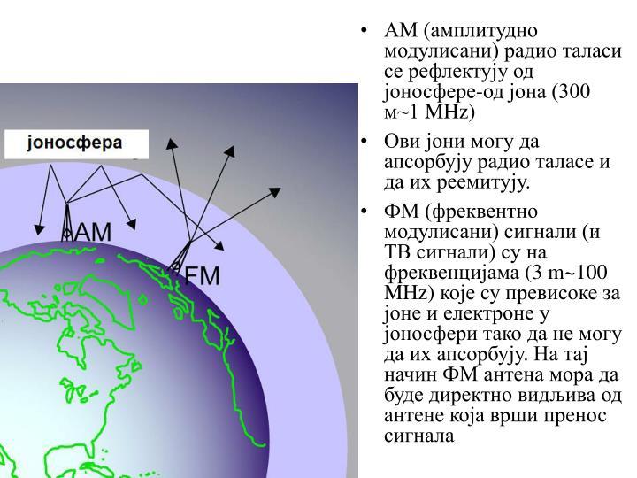 АМ (амплитудно модулисани) радио таласи се рефлектују од јоносфере-од јона (300 м~1