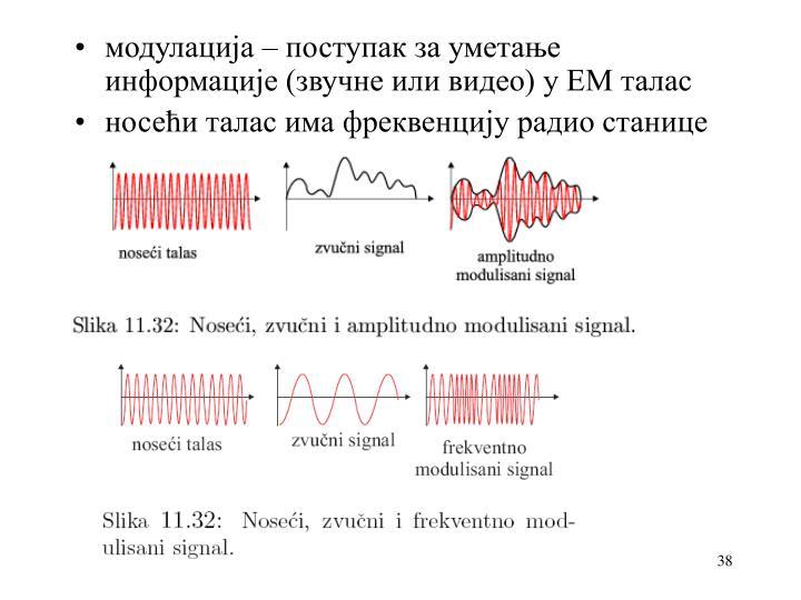 модулација – поступак за уметање информације (звучне или видео) у ЕМ талас