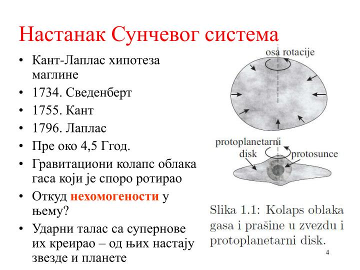 Настанак Сунчевог система