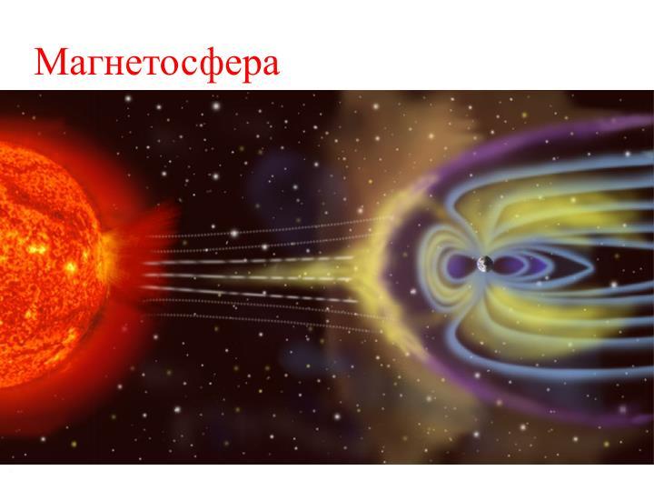Магнетосфера