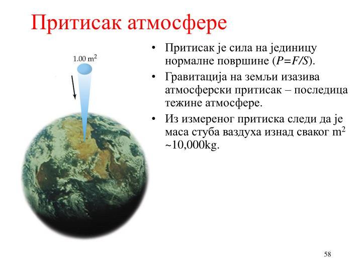 Притисак атмосфере