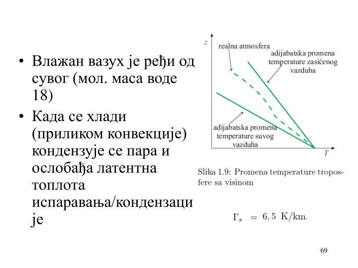 Влажан вазух је ређи од сувог (мол. маса воде 18)