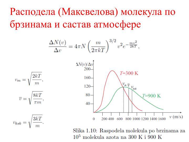 Расподела (Максвелова) молекула по брзинама и састав атмосфере