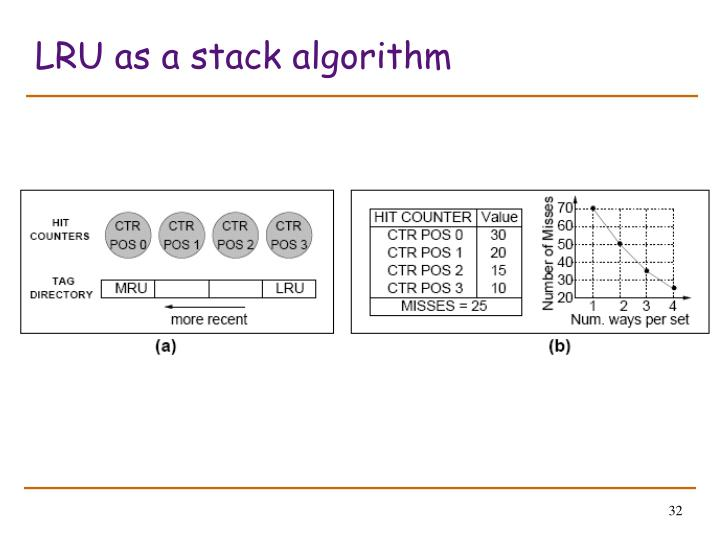 LRU as a stack algorithm