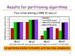 results for partitioning algorithms