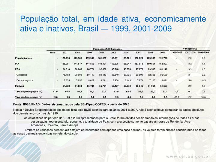 População total, em idade ativa, economicamente ativa e inativos, Brasil