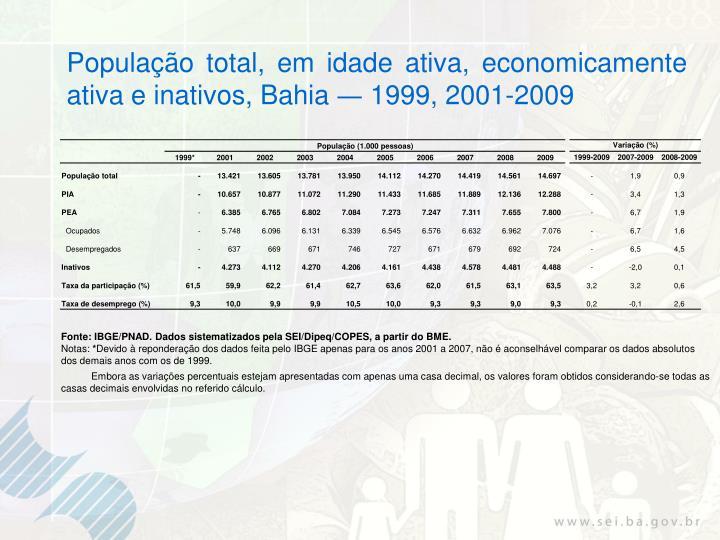 População total, em idade ativa, economicamente ativa e inativos, Bahia