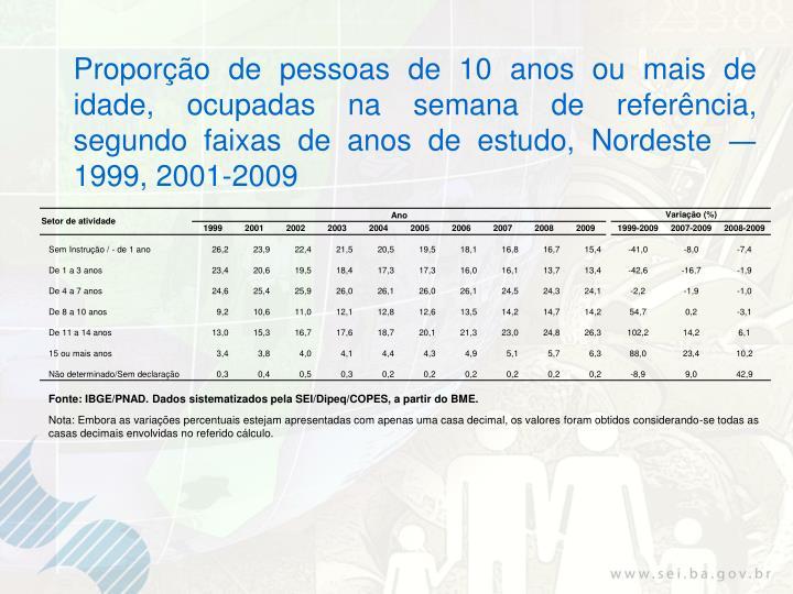 Proporção de pessoas de 10 anos ou mais de idade, ocupadas na semana de referência, segundo faixas de anos de estudo, Nordeste