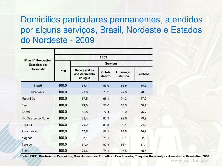 Domicílios particulares permanentes, atendidos por alguns serviços, Brasil, Nordeste e Estados do Nordeste - 2009