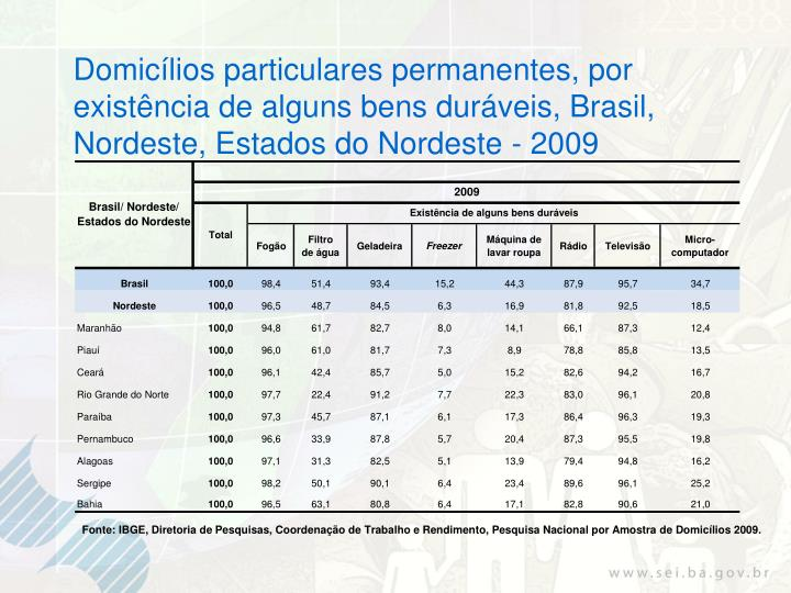 Domicílios particulares permanentes, por existência de alguns bens duráveis, Brasil, Nordeste, Estados do Nordeste - 2009