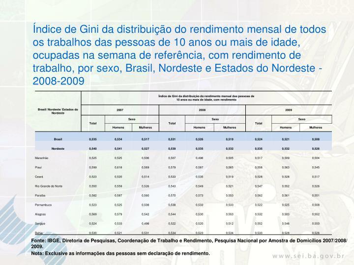 Índice de Gini da distribuição do rendimento mensal de todos os trabalhos das pessoas de 10 anos ou mais de idade, ocupadas na semana de referência, com rendimento de trabalho, por sexo, Brasil, Nordeste e Estados do Nordeste - 2008-2009