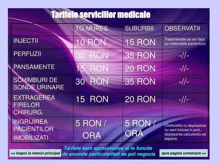 Tarifele serviciilor medicale
