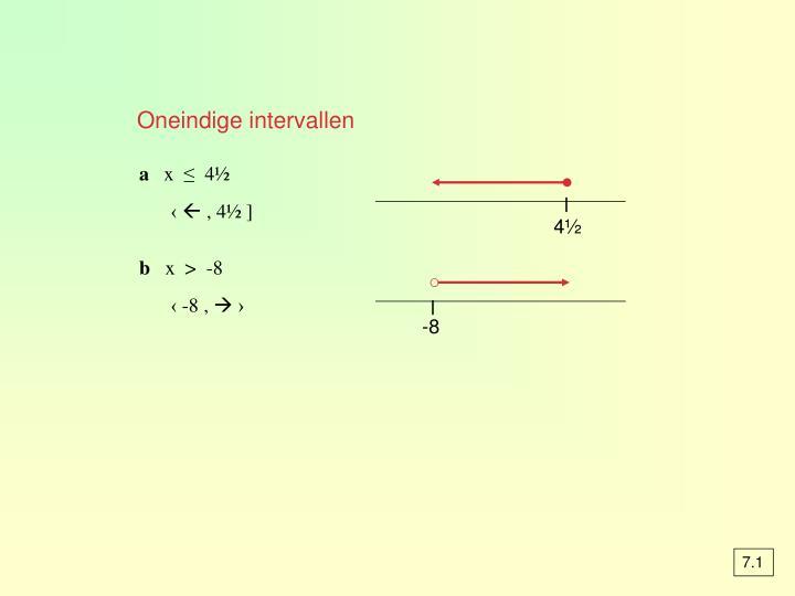 Oneindige intervallen