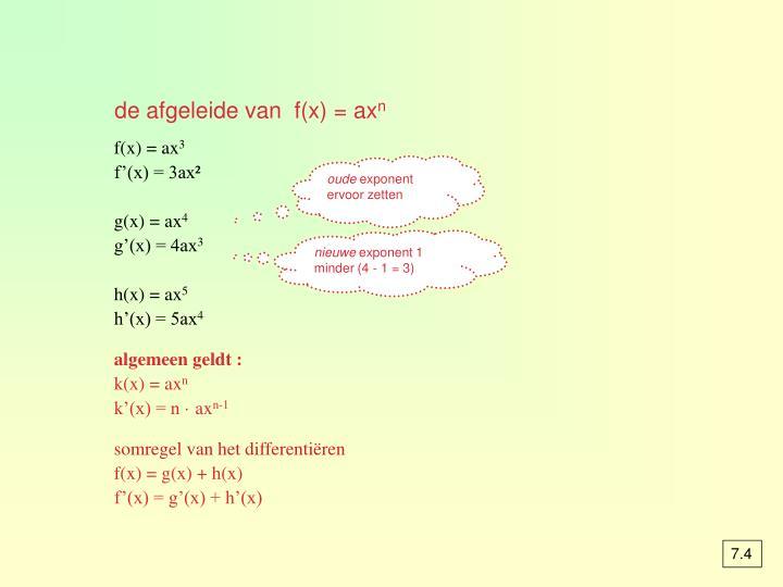 de afgeleide van  f(x) = ax