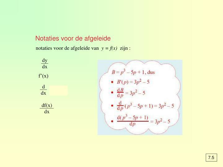 notaties voor de afgeleide van