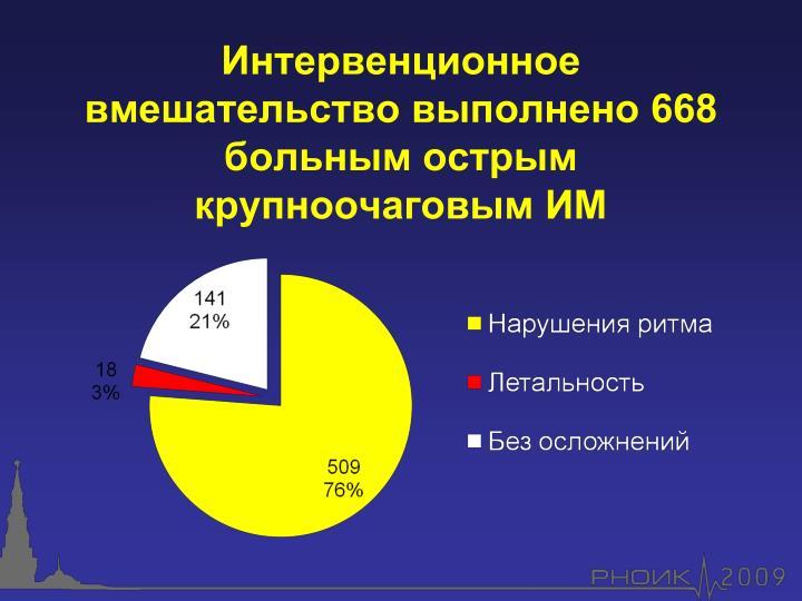 Интервенционное вмешательство выполнено 668 больным острым крупноочаговым ИМ