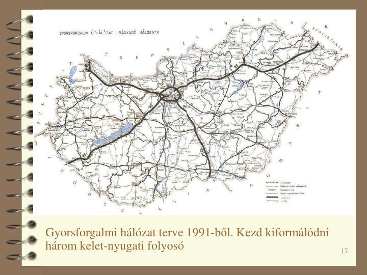 Gyorsforgalmi hálózat terve 1991-ből. Kezd kiformálódni három kelet-nyugati folyosó