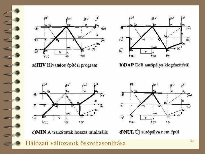 Hálózati változatok összehasonlítása