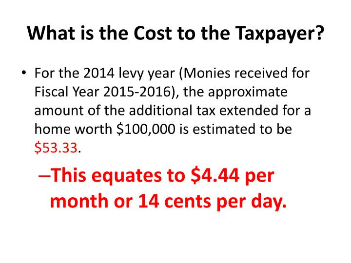 What is the Cost to the Taxpayer?
