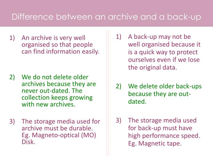 Difference between an archive and a back-up
