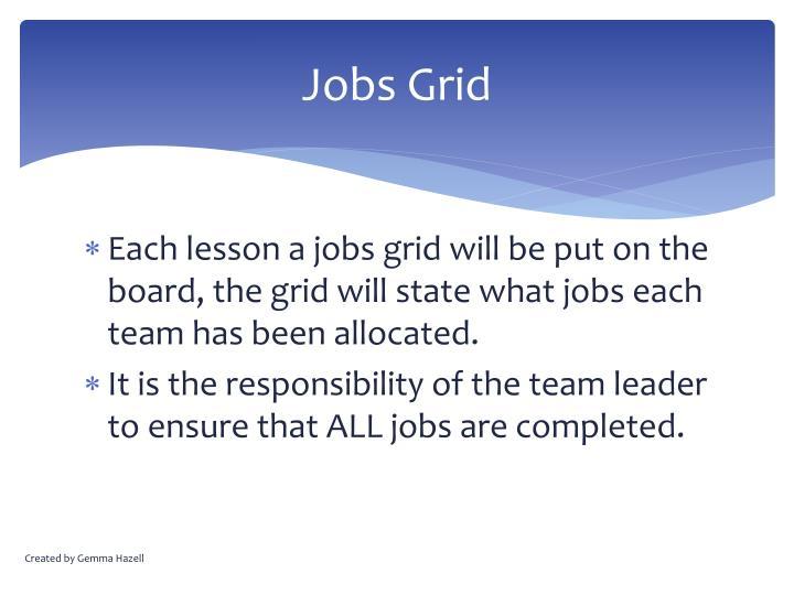 Jobs Grid