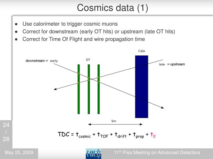 Cosmics data (1)