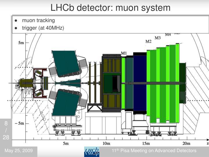 LHCb detector: muon system