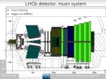 lhcb detector muon system