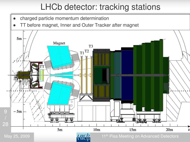 LHCb detector: tracking stations