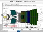 lhcb detector ve rtex lo cater