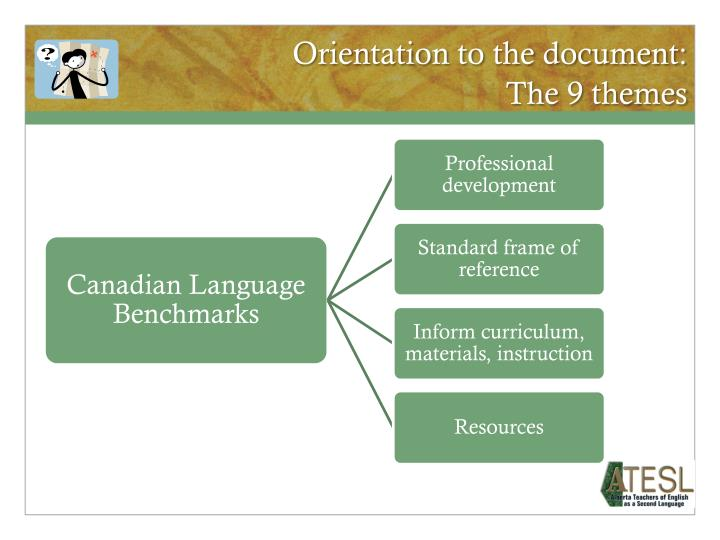 Orientation to the document: