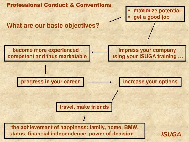 what are our basic objectives