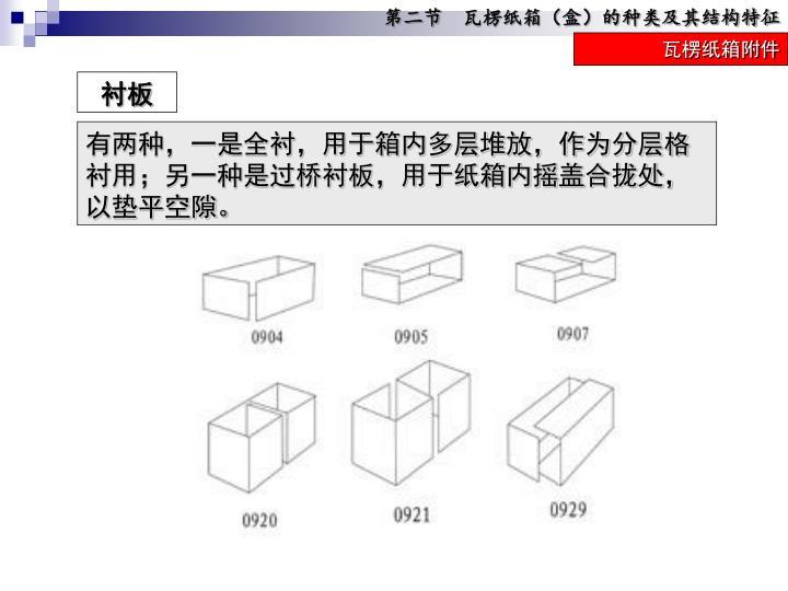 第二节  瓦楞纸箱(盒)的种类及其结构特征