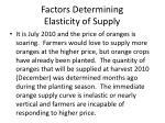 factors determining elasticity of supply