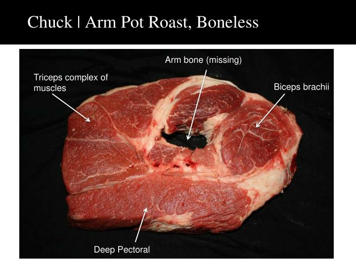 Chuck | Arm Pot Roast, Boneless