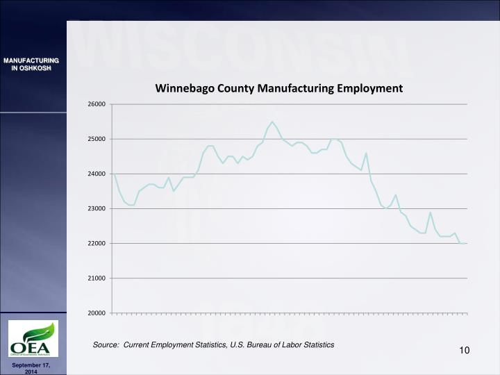 Source:  Current Employment Statistics, U.S. Bureau of Labor Statistics
