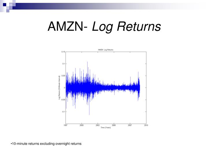 Amzn log returns