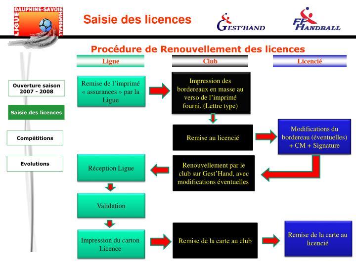 Saisie des licences