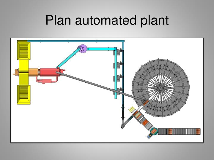 Plan automated plant
