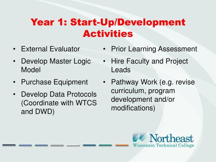 Year 1: Start-Up/Development Activities