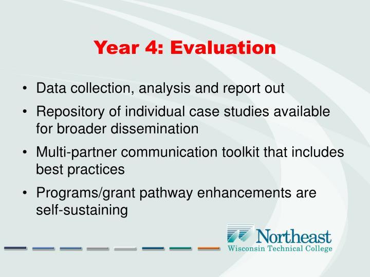 Year 4: Evaluation