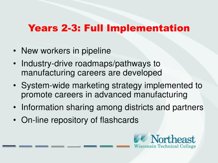Years 2-3: Full Implementation