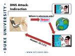 dns attack indirection